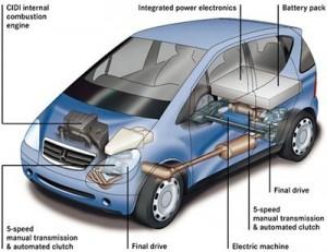 hybrid-car-hyper